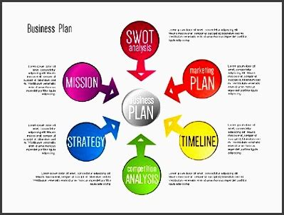 Free business plan template - Business Plan Examples