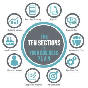 Free Business Plan Template Think Business
